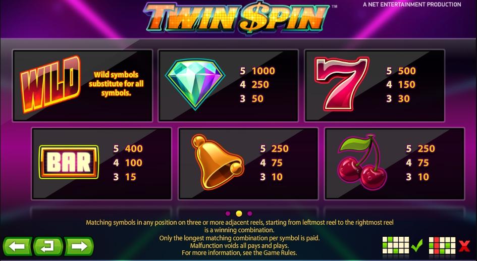 Игровой автомат Twin Spin оформление