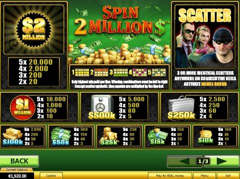 игровой автомат Spin 2 Million $ оформление слота