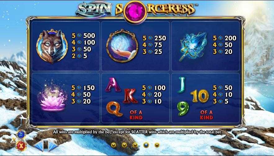 игровой автомат Spin Sorceress ставки и линии